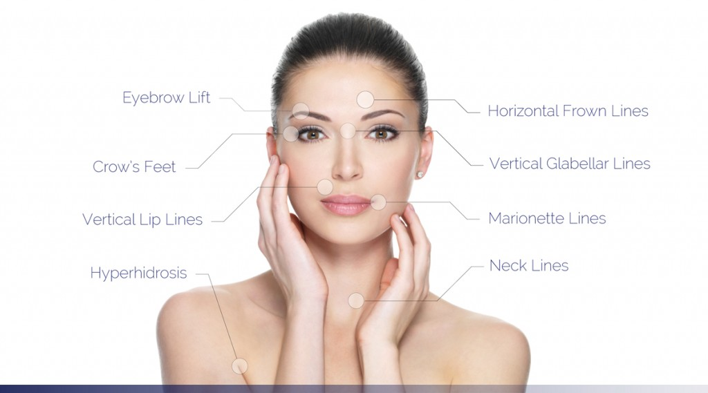 Anti-wrinkle Manchester